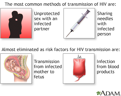 Primary HIV infection