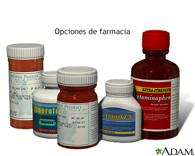 Alternativas de farmacias